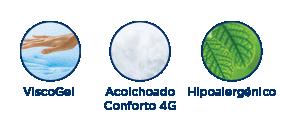 acolchoadogravitypocket.png